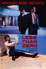 less_than_zero movie cover