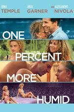 one_percent_more_humid movie cover
