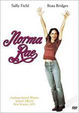 norma_rae movie cover