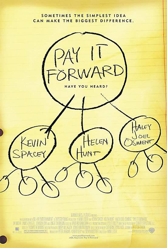 download pay it forward movie for ipodiphoneipad in hd